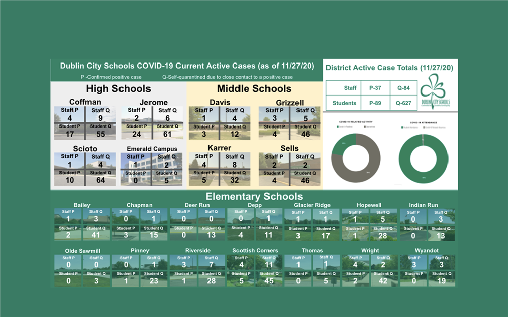 Dublin City Schools / Homepage